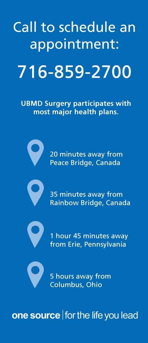 UBMD Surgery International Patients